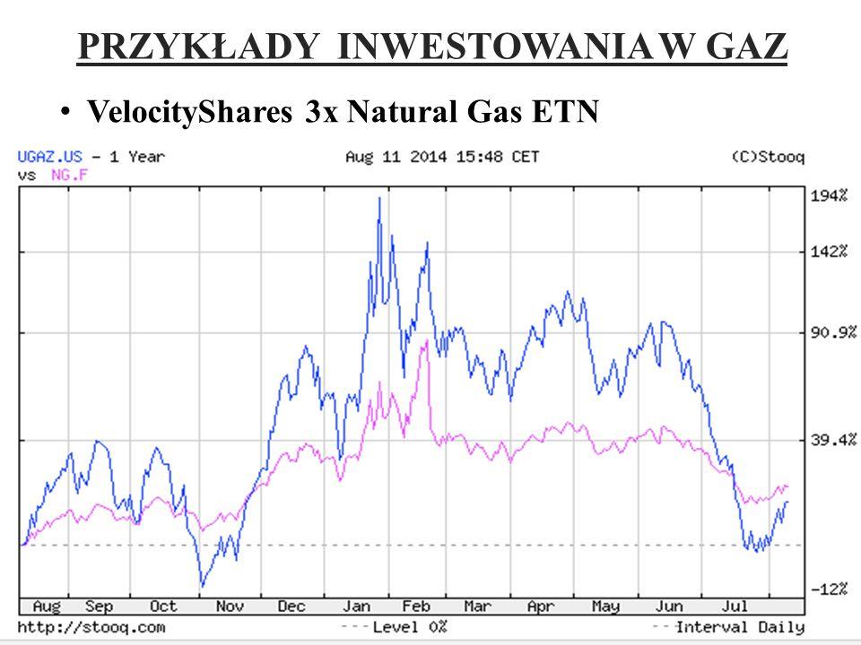 PRZYKŁADY INWESTOWANIA W GAZ VelocityShares 3x Natural Gas ETN 12