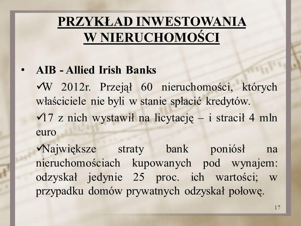 PRZYKŁAD INWESTOWANIA W NIERUCHOMOŚCI AIB - Allied Irish Banks W 2012r.