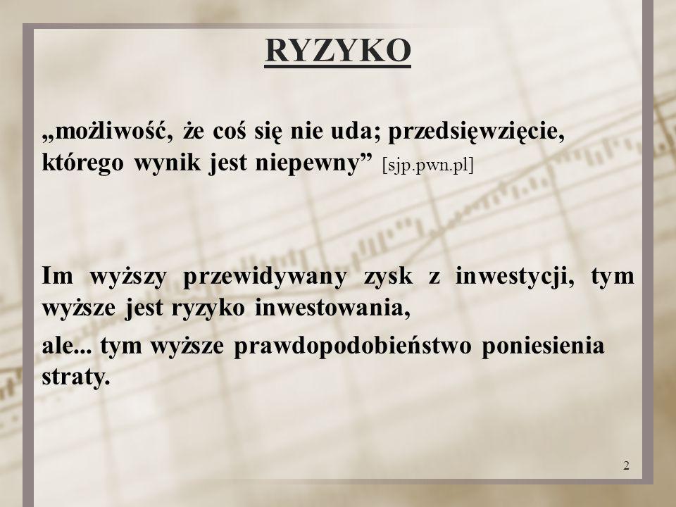 """RYZYKO """"możliwość, że coś się nie uda; przedsięwzięcie, którego wynik jest niepewny [sjp.pwn.pl] Im wyższy przewidywany zysk z inwestycji, tym wyższe jest ryzyko inwestowania, ale..."""