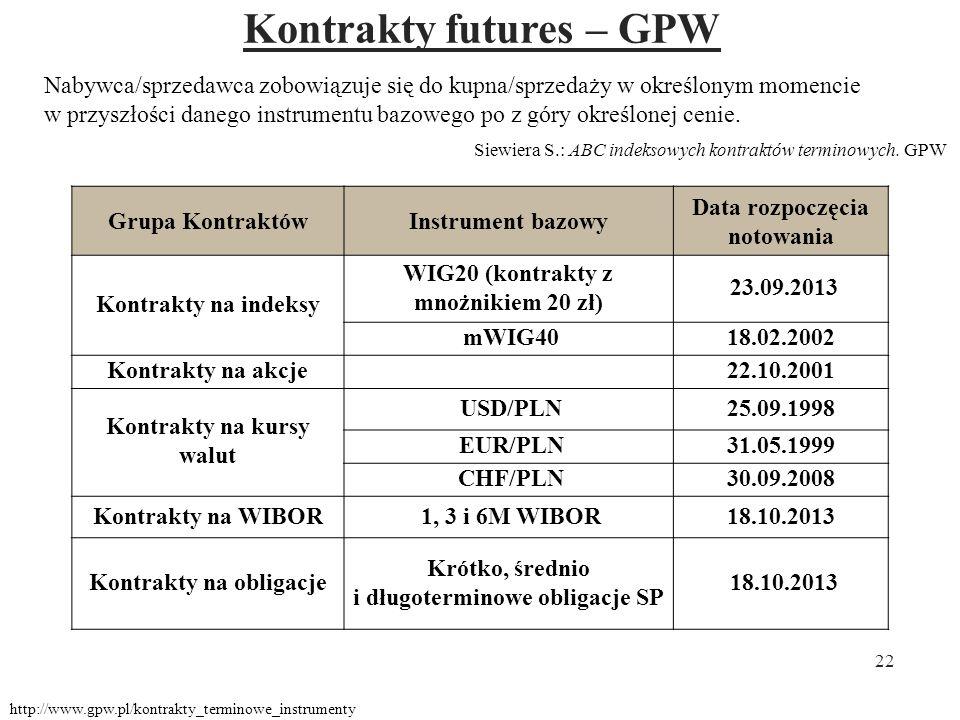 Kontrakty futures – GPW 22 Grupa KontraktówInstrument bazowy Data rozpoczęcia notowania Kontrakty na indeksy WIG20 (kontrakty z mnożnikiem 20 zł) 23.09.2013 mWIG4018.02.2002 Kontrakty na akcje 22.10.2001 Kontrakty na kursy walut USD/PLN25.09.1998 EUR/PLN31.05.1999 CHF/PLN30.09.2008 Kontrakty na WIBOR 1, 3 i 6M WIBOR18.10.2013 Kontrakty na obligacje Krótko, średnio i długoterminowe obligacje SP 18.10.2013 http://www.gpw.pl/kontrakty_terminowe_instrumenty Nabywca/sprzedawca zobowiązuje się do kupna/sprzedaży w określonym momencie w przyszłości danego instrumentu bazowego po z góry określonej cenie.