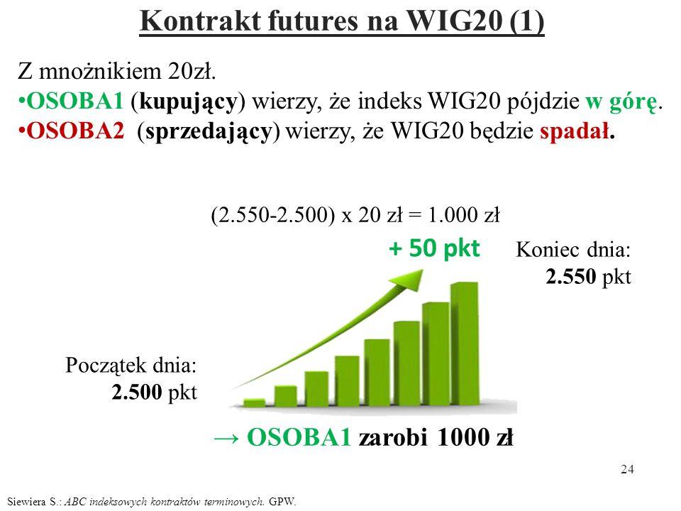 Kontrakt futures na WIG20 (1) 24 Z mnożnikiem 20zł.