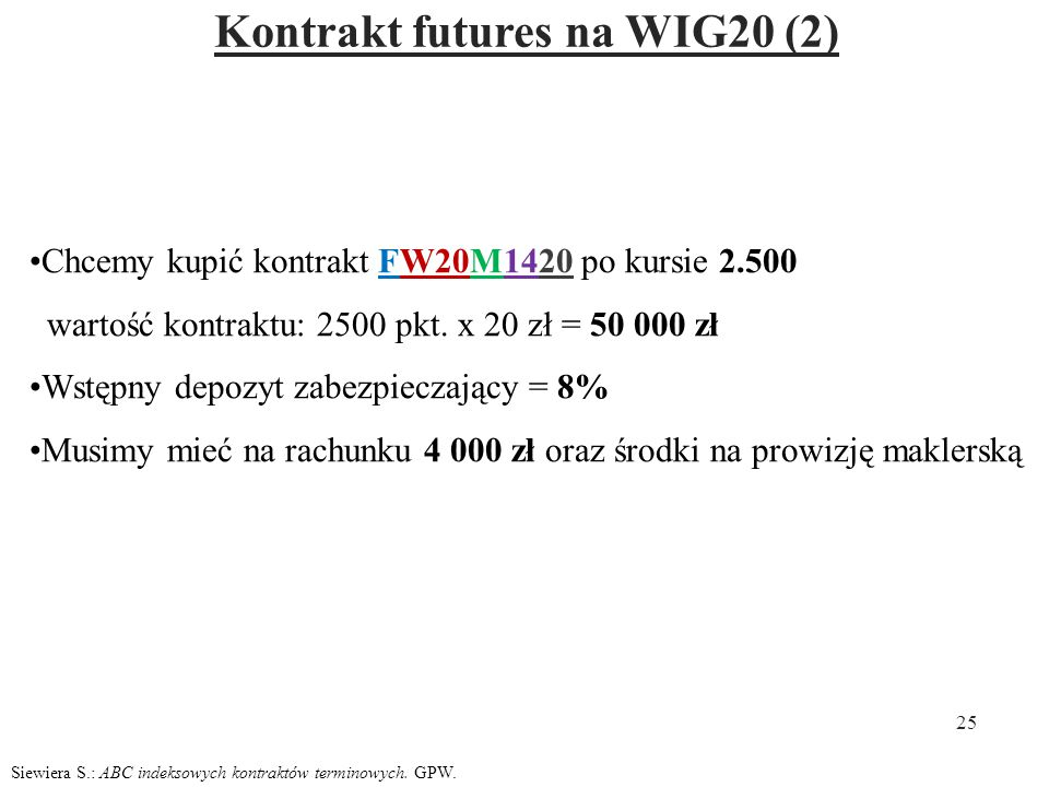 Kontrakt futures na WIG20 (2) 25 Siewiera S.: ABC indeksowych kontraktów terminowych.