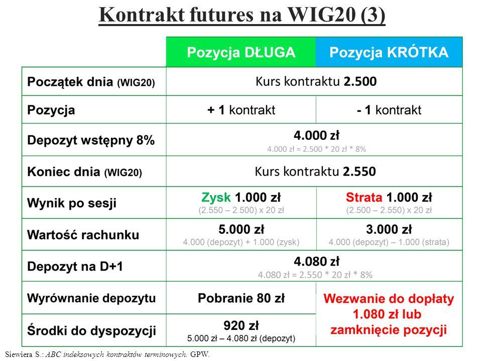 Siewiera S.: ABC indeksowych kontraktów terminowych. GPW. Kontrakt futures na WIG20 (3)