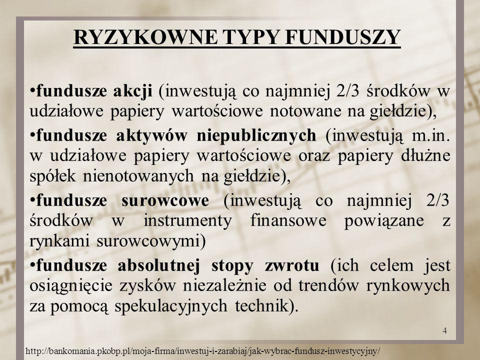 RYZYKOWNE TYPY FUNDUSZY fundusze akcji (inwestują co najmniej 2/3 środków w udziałowe papiery wartościowe notowane na giełdzie), fundusze aktywów niepublicznych (inwestują m.in.