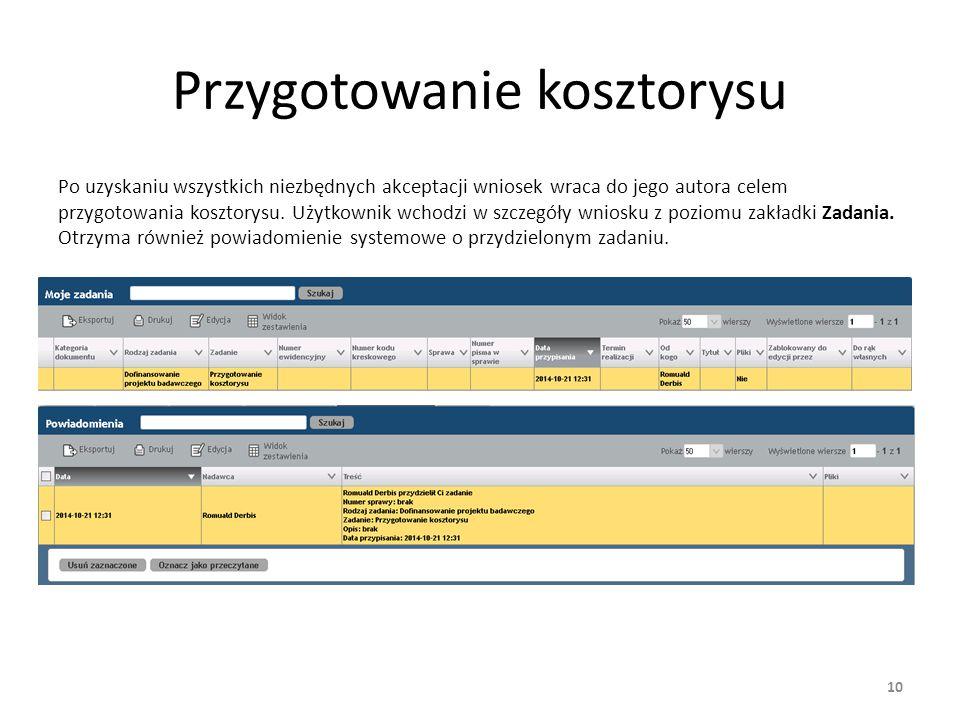 Przygotowanie kosztorysu Po uzyskaniu wszystkich niezbędnych akceptacji wniosek wraca do jego autora celem przygotowania kosztorysu.