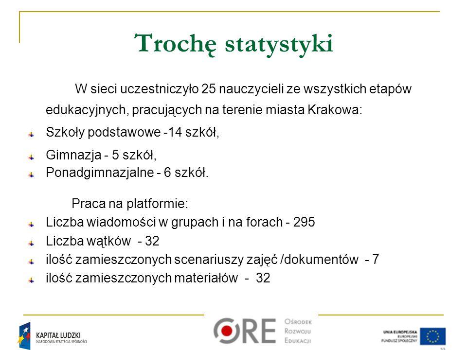 Trochę statystyki W sieci uczestniczyło 25 nauczycieli ze wszystkich etapów edukacyjnych, pracujących na terenie miasta Krakowa: Szkoły podstawowe -14