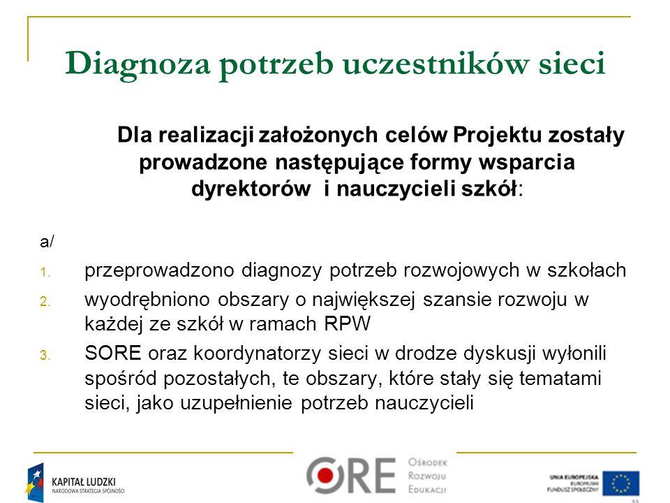 http://www.kopernik.org.pl/fileadmin/user_upload/PROJEKTY_SPECJALNE/Interakcja-Integracja/2009/sesja1/ http://www.kopernik.org.pl/fileadmin/user_upload/PROJEKTY_SPECJALNE/Interakcja-Integracja/2009/sesja1/ raport_nauczyciele_konferencja_prasowa_14_10_09.pdf