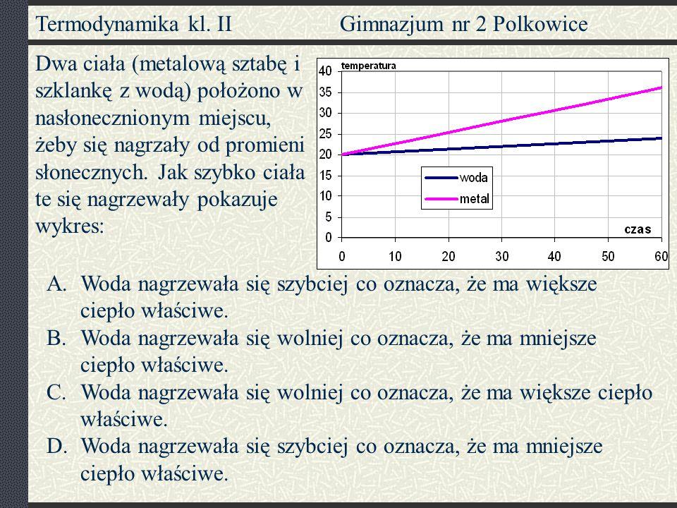 Termodynamika kl. II Gimnazjum nr 2 Polkowice Dwa ciała (metalową sztabę i szklankę z wodą) położono w nasłonecznionym miejscu, żeby się nagrzały od p
