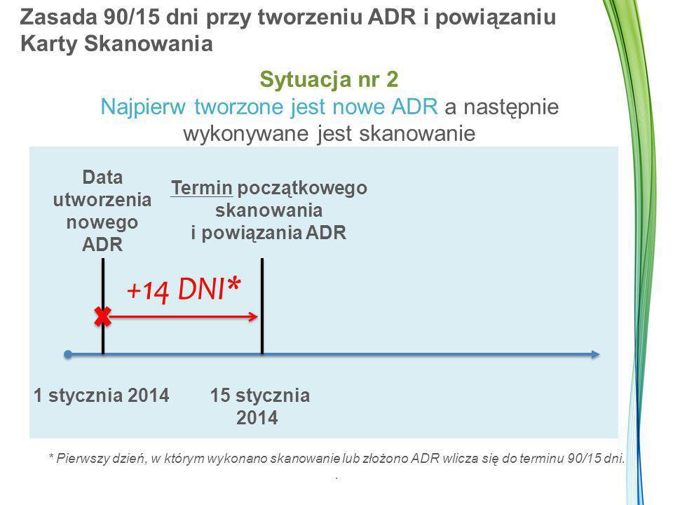 Zasada 90/15 dni przy tworzeniu ADR i powiązaniu Karty Skanowania +14 DNI* Data utworzenia nowego ADR Termin początkowego skanowania i powiązania ADR 1 stycznia 2014 15 stycznia 2014 Sytuacja nr 2 Najpierw tworzone jest nowe ADR a następnie wykonywane jest skanowanie * Pierwszy dzień, w którym wykonano skanowanie lub złożono ADR wlicza się do terminu 90/15 dni..