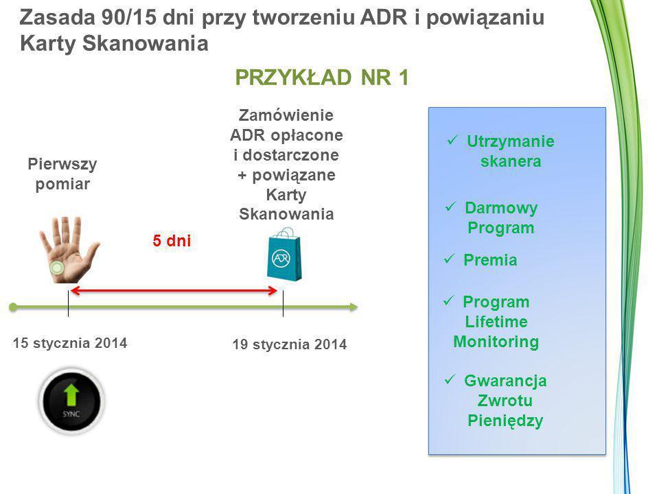 Zasada 90/15 dni przy tworzeniu ADR i powiązaniu Karty Skanowania PRZYKŁAD NR 1 Pierwszy pomiar 5 dni Zamówienie ADR opłacone i dostarczone + powiązan
