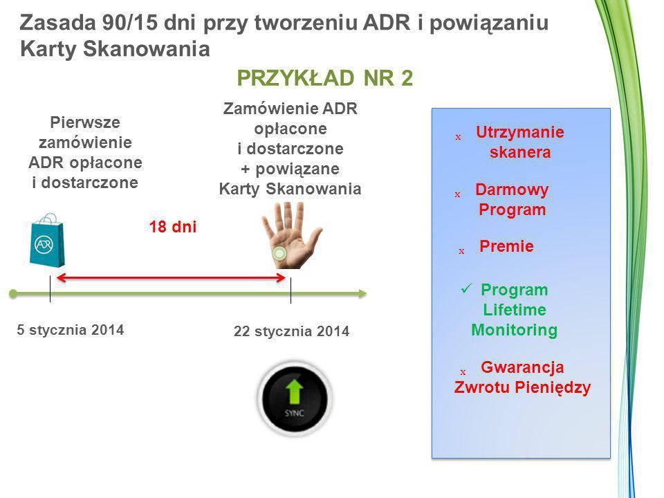 Zasada 90/15 dni przy tworzeniu ADR i powiązaniu Karty Skanowania PRZYKŁAD NR 2 18 dni Pierwsze zamówienie ADR opłacone i dostarczone 5 stycznia 2014