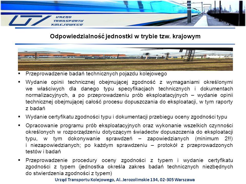 Urząd Transportu Kolejowego, Al.