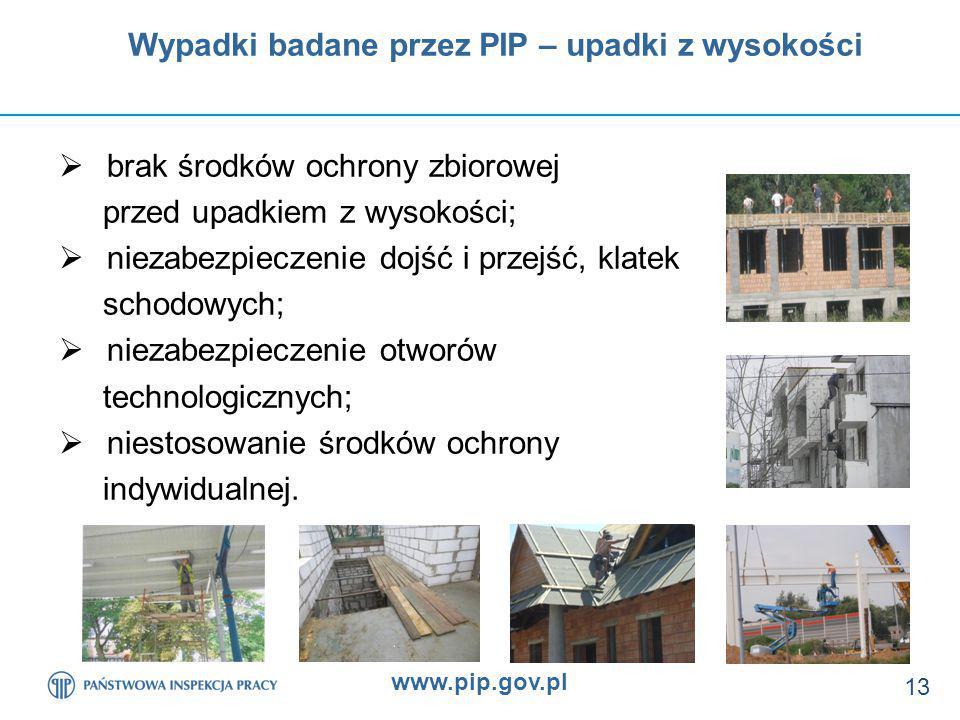 www.pip.gov.pl 13  brak środków ochrony zbiorowej przed upadkiem z wysokości;  niezabezpieczenie dojść i przejść, klatek schodowych;  niezabezpieczenie otworów technologicznych;  niestosowanie środków ochrony indywidualnej.