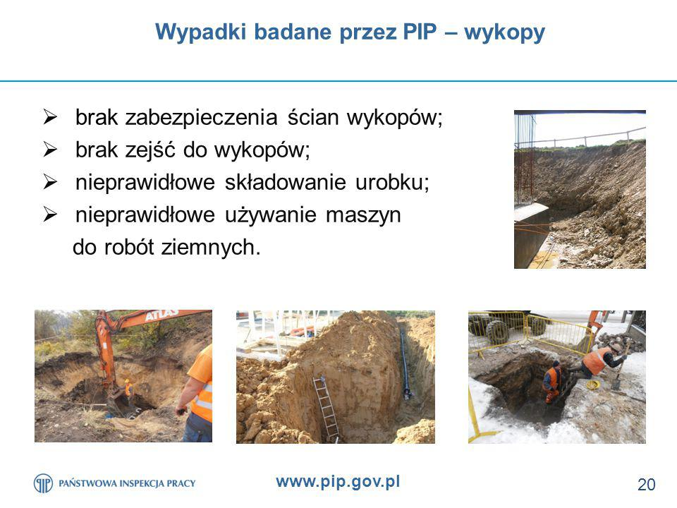 www.pip.gov.pl 20  brak zabezpieczenia ścian wykopów;  brak zejść do wykopów;  nieprawidłowe składowanie urobku;  nieprawidłowe używanie maszyn do robót ziemnych.