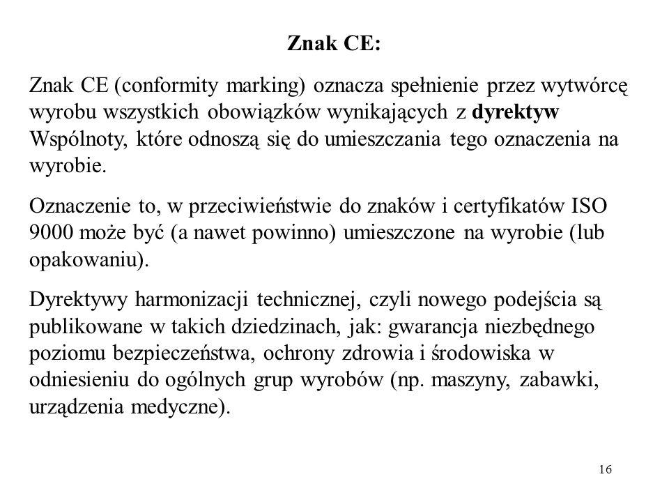 16 Znak CE: Znak CE (conformity marking) oznacza spełnienie przez wytwórcę wyrobu wszystkich obowiązków wynikających z dyrektyw Wspólnoty, które odnoszą się do umieszczania tego oznaczenia na wyrobie.