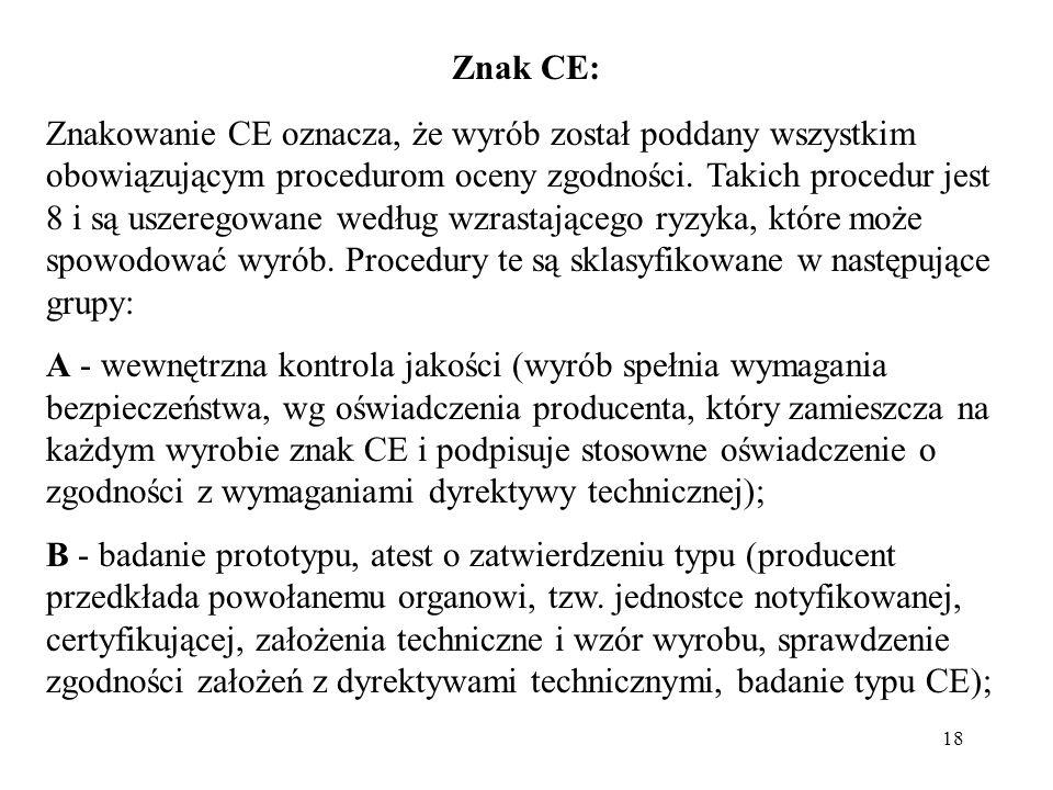 18 Znak CE: Znakowanie CE oznacza, że wyrób został poddany wszystkim obowiązującym procedurom oceny zgodności.