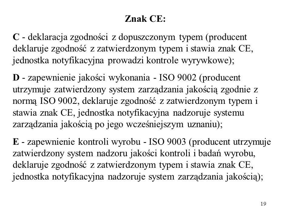 19 Znak CE: C - deklaracja zgodności z dopuszczonym typem (producent deklaruje zgodność z zatwierdzonym typem i stawia znak CE, jednostka notyfikacyjna prowadzi kontrole wyrywkowe); D - zapewnienie jakości wykonania - ISO 9002 (producent utrzymuje zatwierdzony system zarządzania jakością zgodnie z normą ISO 9002, deklaruje zgodność z zatwierdzonym typem i stawia znak CE, jednostka notyfikacyjna nadzoruje systemu zarządzania jakością po jego wcześniejszym uznaniu); E - zapewnienie kontroli wyrobu - ISO 9003 (producent utrzymuje zatwierdzony system nadzoru jakości kontroli i badań wyrobu, deklaruje zgodność z zatwierdzonym typem i stawia znak CE, jednostka notyfikacyjna nadzoruje system zarządzania jakością);