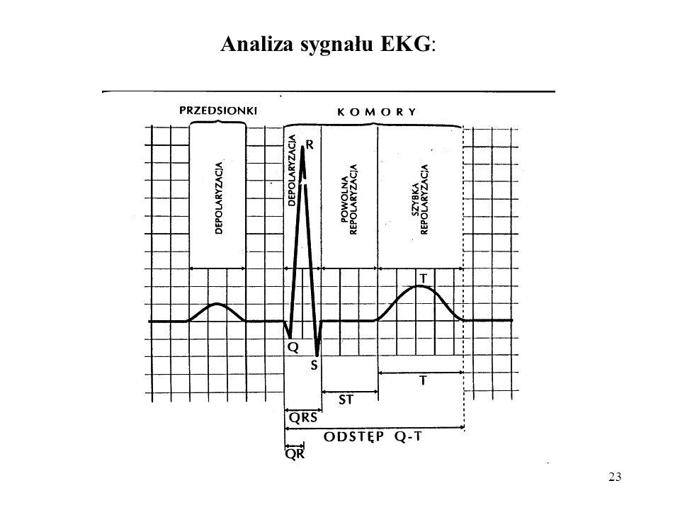 23 Analiza sygnału EKG: