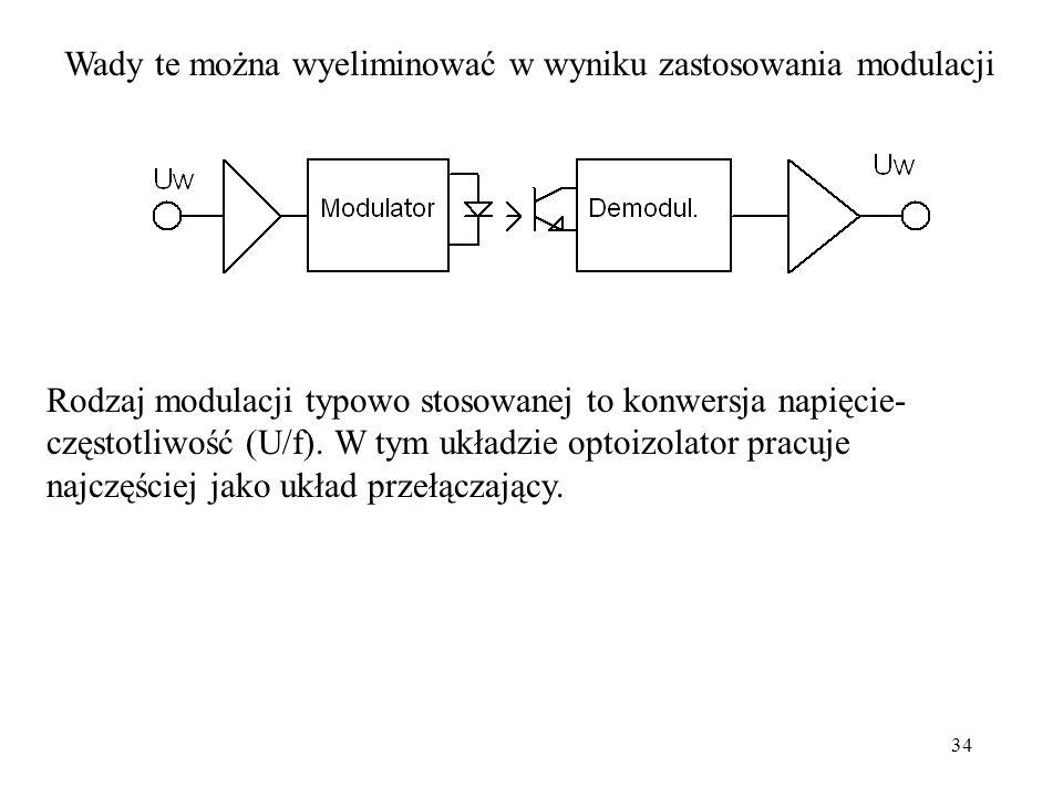 34 Wady te można wyeliminować w wyniku zastosowania modulacji Rodzaj modulacji typowo stosowanej to konwersja napięcie- częstotliwość (U/f).
