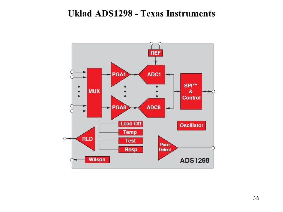38 Układ ADS1298 - Texas Instruments