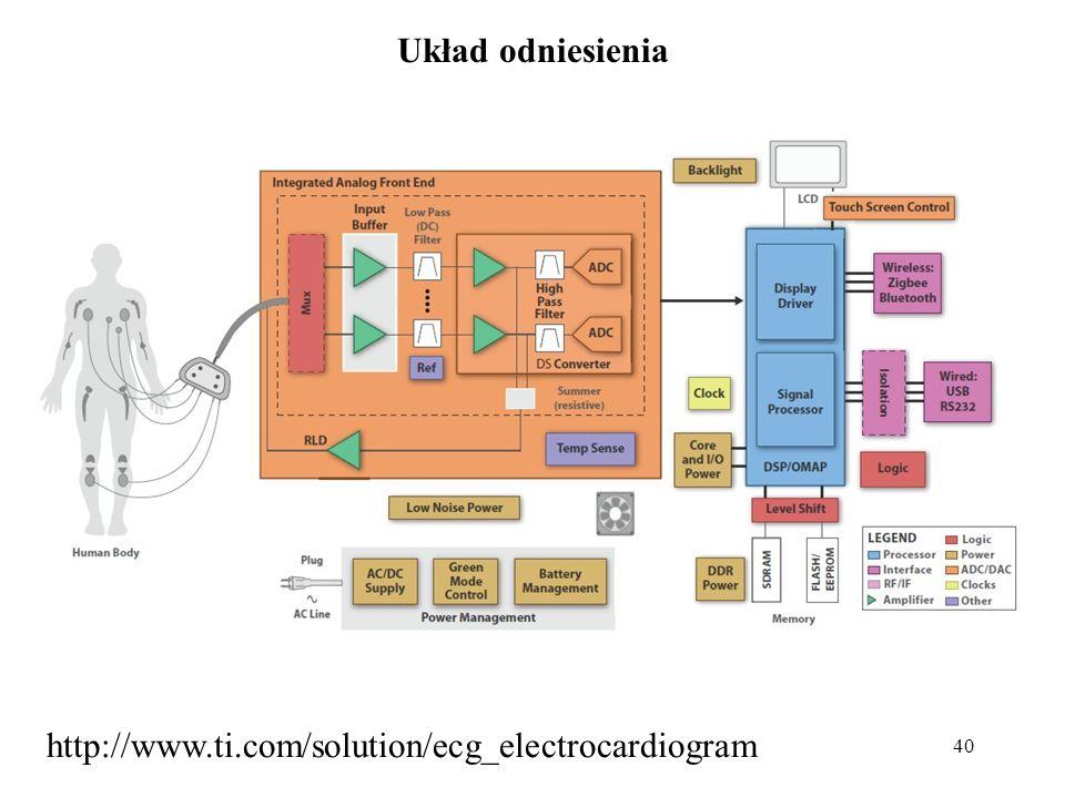 40 Układ odniesienia http://www.ti.com/solution/ecg_electrocardiogram