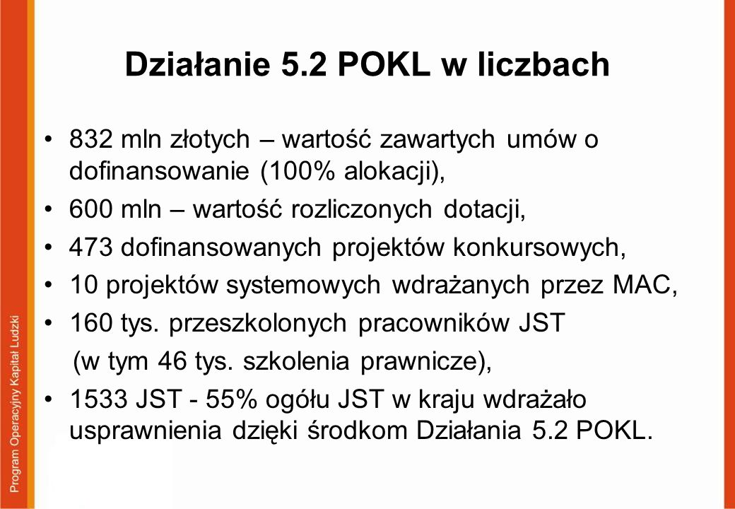 Działanie 5.2 POKL w liczbach 832 mln złotych – wartość zawartych umów o dofinansowanie (100% alokacji), 600 mln – wartość rozliczonych dotacji, 473 dofinansowanych projektów konkursowych, 10 projektów systemowych wdrażanych przez MAC, 160 tys.