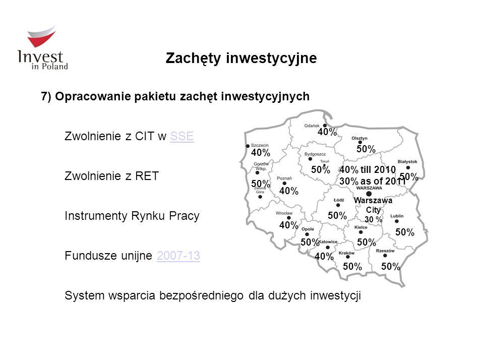 Zachęty inwestycyjne 7) Opracowanie pakietu zachęt inwestycyjnych Zwolnienie z CIT w SSESSE Zwolnienie z RET Instrumenty Rynku Pracy Fundusze unijne 2