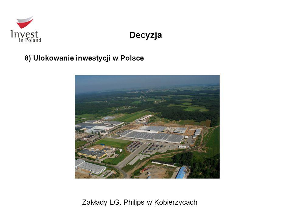 Decyzja 8) Ulokowanie inwestycji w Polsce Zakłady LG. Philips w Kobierzycach