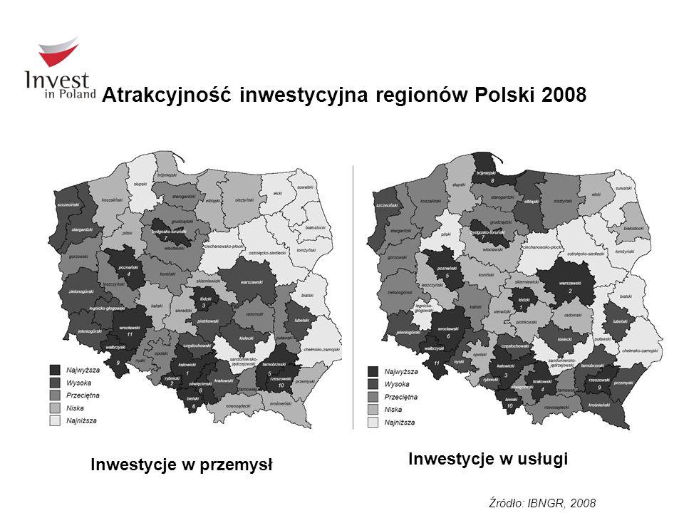Atrakcyjność inwestycyjna regionów Polski 2008 Inwestycje w przemysł Inwestycje w usługi Źródło: IBNGR, 2008