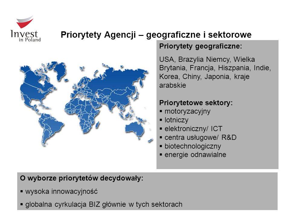Priorytety Agencji – geograficzne i sektorowe O wyborze priorytetów decydowały:  wysoka innowacyjność  globalna cyrkulacja BIZ głównie w tych sektor