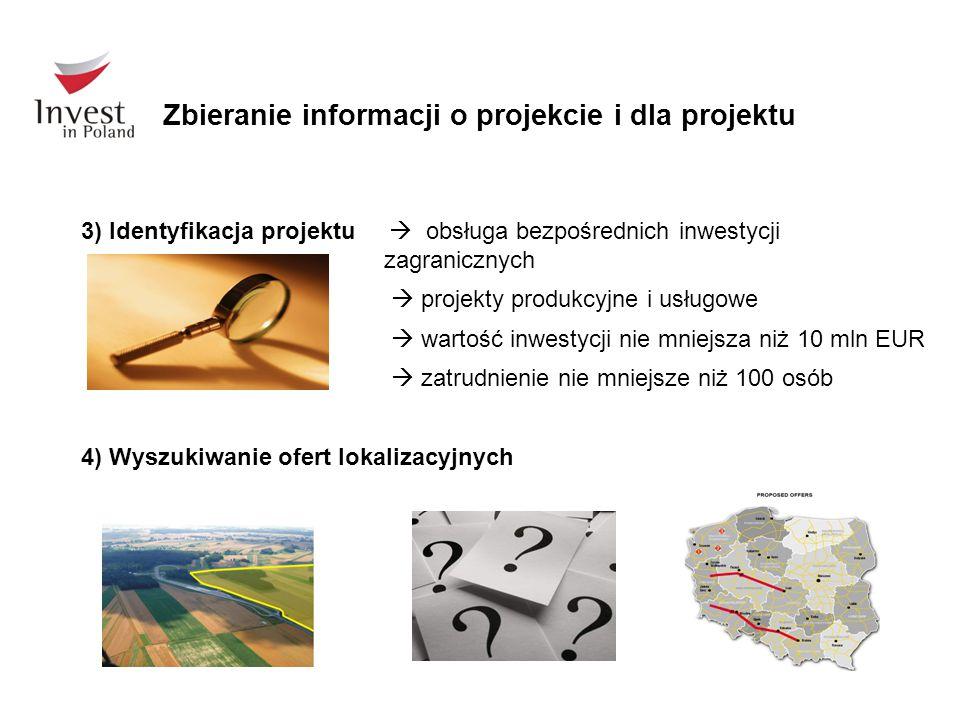 Zbieranie informacji o projekcie i dla projektu 3) Identyfikacja projektu  obsługa bezpośrednich inwestycji zagranicznych  projekty produkcyjne i us