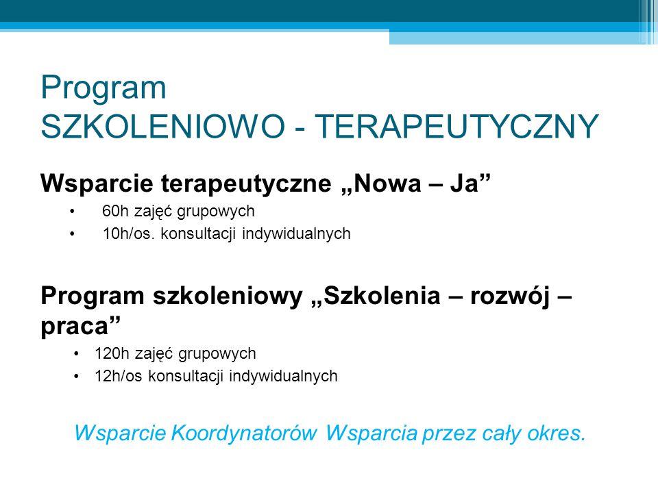 """Program SZKOLENIOWO - TERAPEUTYCZNY Wsparcie terapeutyczne """"Nowa – Ja 60h zajęć grupowych 10h/os."""