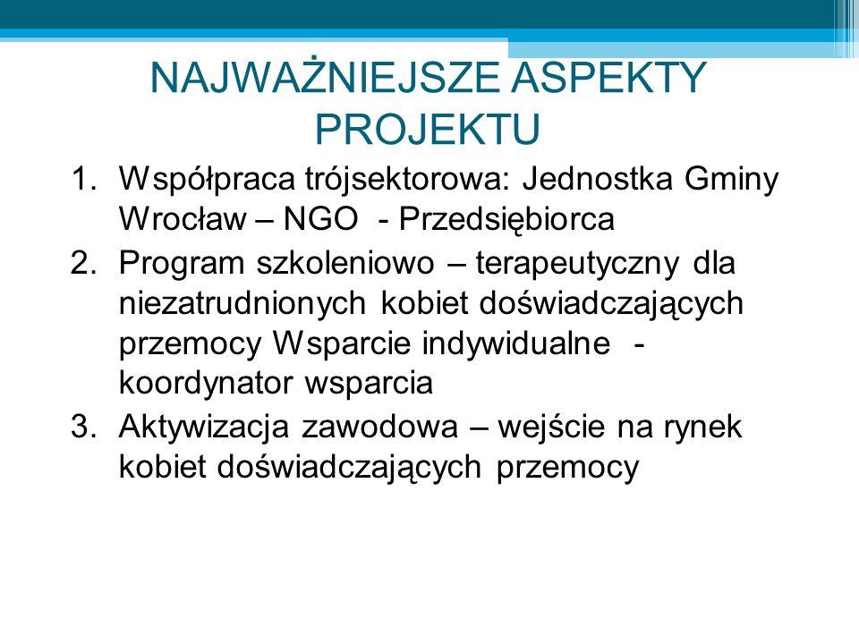 NAJWAŻNIEJSZE ASPEKTY PROJEKTU 1.Współpraca trójsektorowa: Jednostka Gminy Wrocław – NGO - Przedsiębiorca 2.Program szkoleniowo – terapeutyczny dla niezatrudnionych kobiet doświadczających przemocy Wsparcie indywidualne - koordynator wsparcia 3.Aktywizacja zawodowa – wejście na rynek kobiet doświadczających przemocy