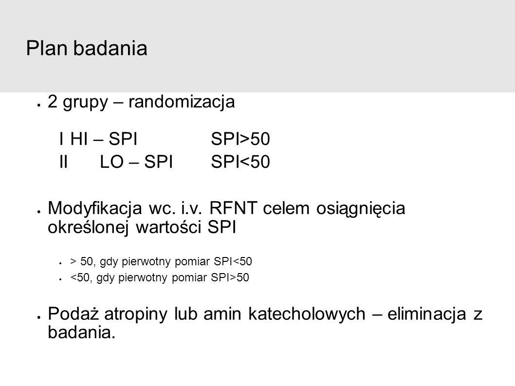 Plan badania  2 grupy – randomizacja IHI – SPISPI>50 IILO – SPISPI<50  Modyfikacja wc. i.v. RFNT celem osiągnięcia określonej wartości SPI  > 50, g