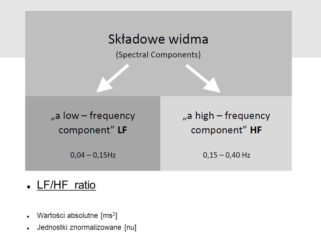 LF/HF ratio Wartości absolutne [ms 2 ] Jednostki znormalizowane [nu]