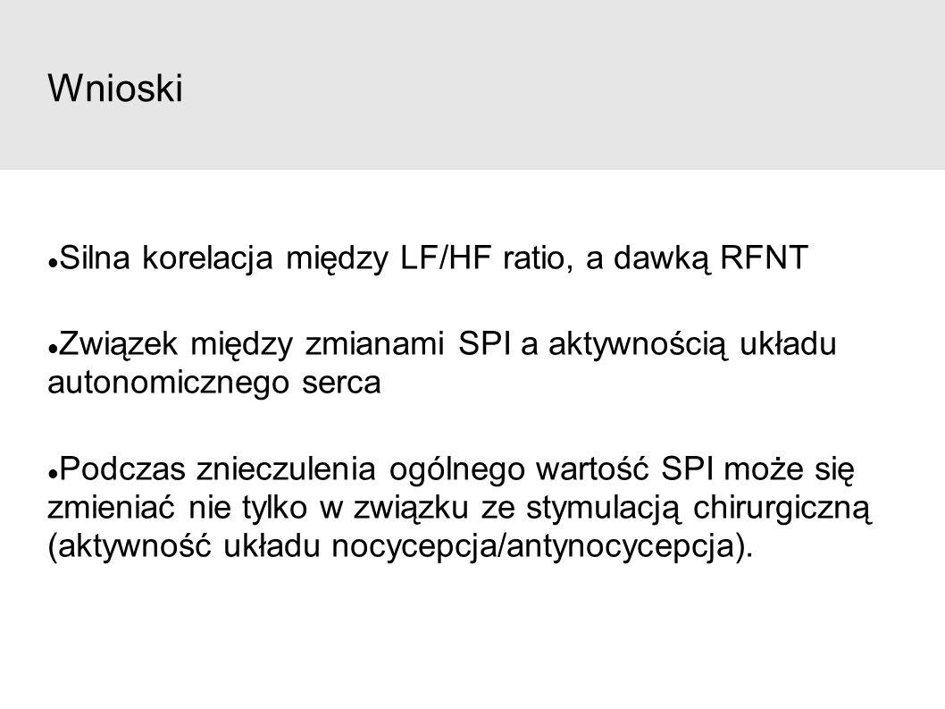Wnioski Silna korelacja między LF/HF ratio, a dawką RFNT Związek między zmianami SPI a aktywnością układu autonomicznego serca Podczas znieczulenia og