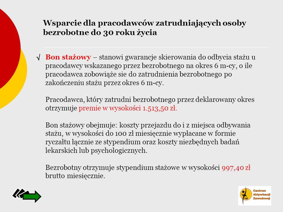 Bon stażowy – stanowi gwarancje skierowania do odbycia stażu u pracodawcy wskazanego przez bezrobotnego na okres 6 m-cy, o ile pracodawca zobowiąże si