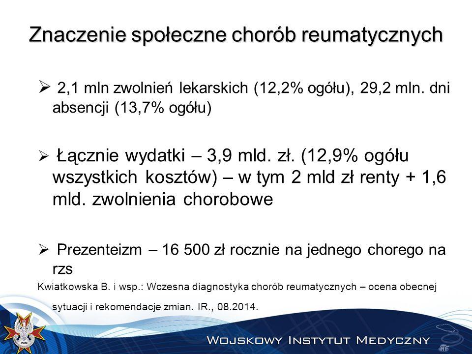Znaczenie społeczne chorób reumatycznych  2,1 mln zwolnień lekarskich (12,2% ogółu), 29,2 mln.