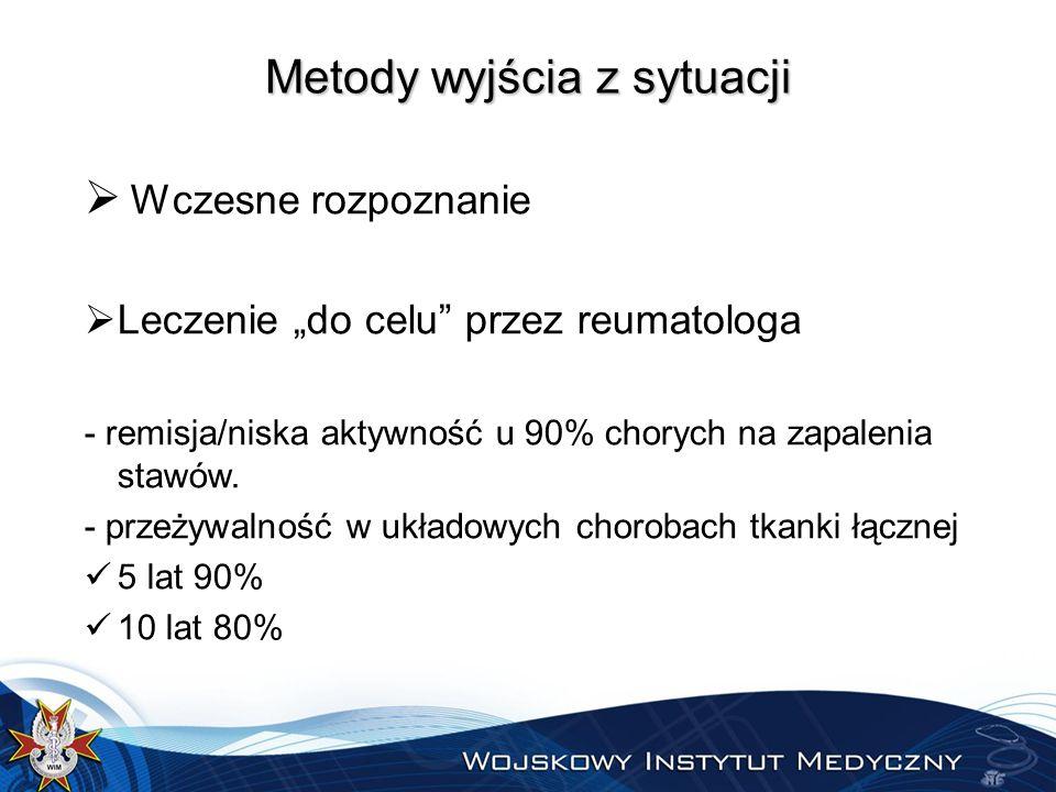 """Metody wyjścia z sytuacji  Wczesne rozpoznanie  Leczenie """"do celu przez reumatologa - remisja/niska aktywność u 90% chorych na zapalenia stawów."""