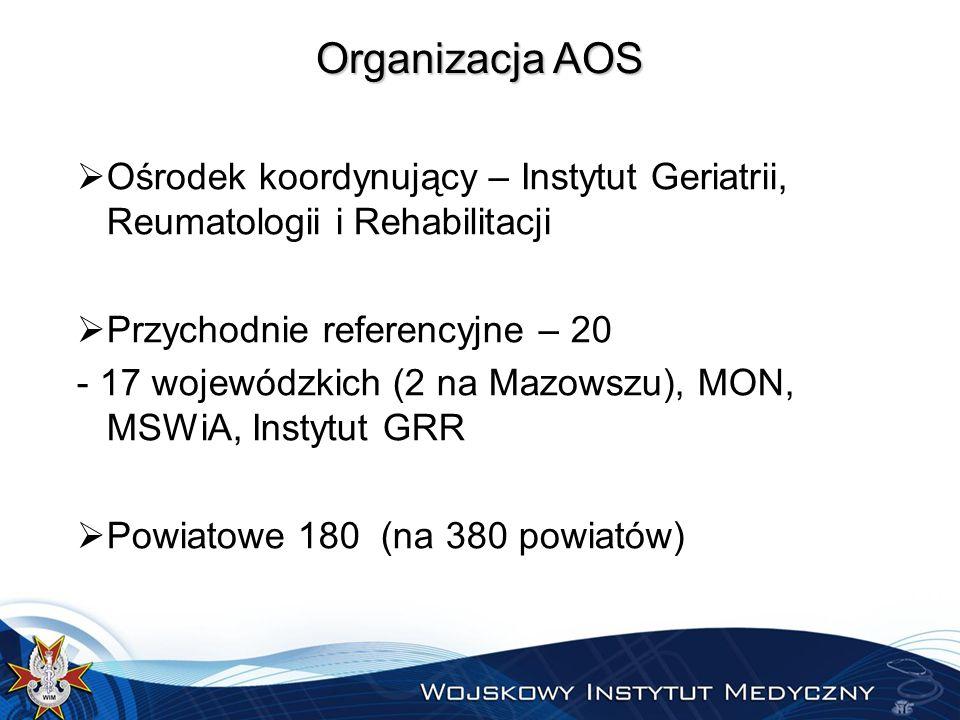 Organizacja AOS  Ośrodek koordynujący – Instytut Geriatrii, Reumatologii i Rehabilitacji  Przychodnie referencyjne – 20 - 17 wojewódzkich (2 na Mazowszu), MON, MSWiA, Instytut GRR  Powiatowe 180 (na 380 powiatów)