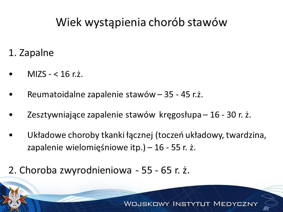 Wiek wystąpienia chorób stawów 1.Zapalne MIZS - < 16 r.ż.