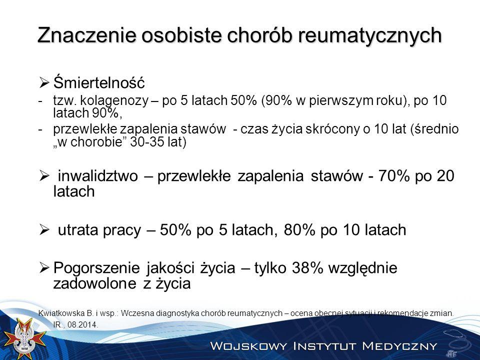 Znaczenie osobiste chorób reumatycznych  Śmiertelność -tzw.