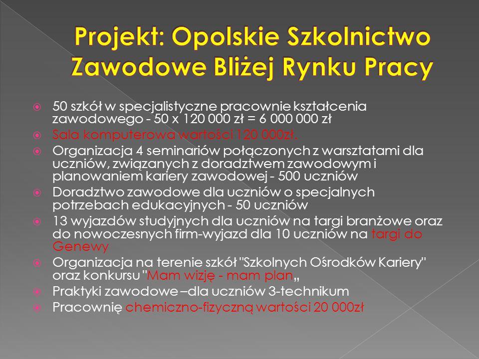  50 szkół w specjalistyczne pracownie kształcenia zawodowego - 50 x 120 000 zł = 6 000 000 zł  Sala komputerowa wartości 120 000zł.