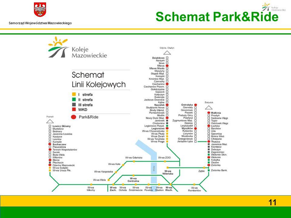 Samorząd Województwa Mazowieckiego 11 Schemat Park&Ride