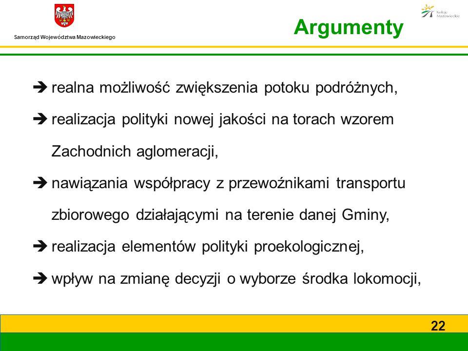 Samorząd Województwa Mazowieckiego 22 èrealna możliwość zwiększenia potoku podróżnych, èrealizacja polityki nowej jakości na torach wzorem Zachodnich