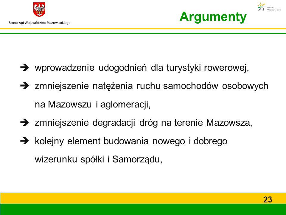 Samorząd Województwa Mazowieckiego 23 èwprowadzenie udogodnień dla turystyki rowerowej, èzmniejszenie natężenia ruchu samochodów osobowych na Mazowszu