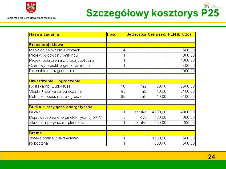 Samorząd Województwa Mazowieckiego 24 Szczegółowy kosztorys P25
