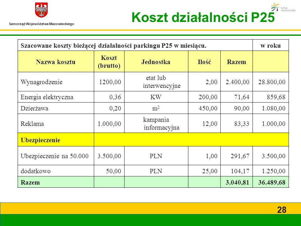 Samorząd Województwa Mazowieckiego 28 Szacowane koszty bieżącej działalności parkingu P25 w miesiącu.w roku Nazwa kosztu Koszt (brutto) JednostkaIlość
