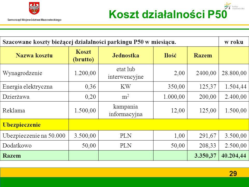 Samorząd Województwa Mazowieckiego 29 Koszt działalności P50 Szacowane koszty bieżącej działalności parkingu P50 w miesiącu.w roku Nazwa kosztu Koszt