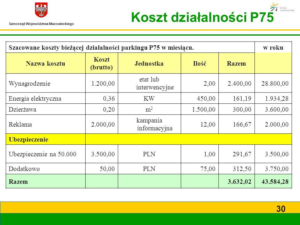 Samorząd Województwa Mazowieckiego 30 Szacowane koszty bieżącej działalności parkingu P75 w miesiącu.w roku Nazwa kosztu Koszt (brutto) JednostkaIlość